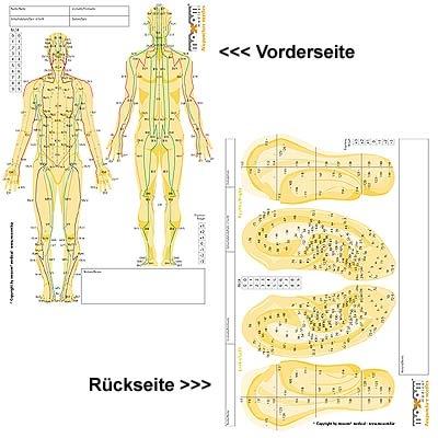 Meridian-Block, zur Dokumentation von Akupunktursitzungen und -serien, A5-Block mit 50 Bl?ttern