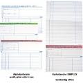 Karteitaschen Simplex, Cedip, für praktische Ärzte, Standard, weiß, grün oder rosa  (250 Stück)